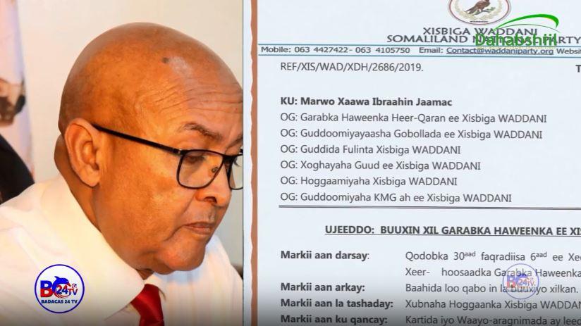 Gudaha:-Gudoomiye Ciro Oo Isku Shaandhay Daciifa Ku Sameeyay Xisbigiisa+Xili Ay Ka Dareenayan Masuuliyin Badan.