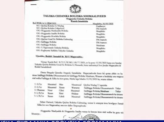 Taliyaha Ciidanka Police-ka Oo is badal Ku sameeyay Talisyada Gobolada Mudug, Galgaduud Iyo Hiiraan.
