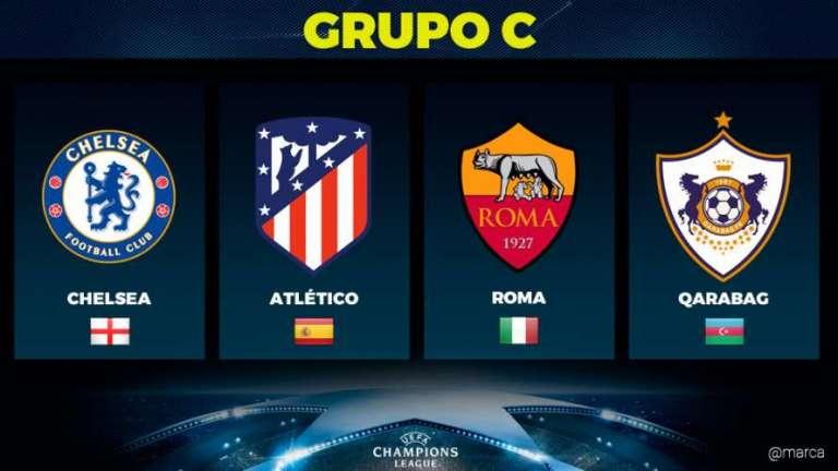 Hordhac: Group C: Chelsea vs Atletico Madrid, Roma vs Qarabag – Rajada Liidata Ee Wiilasha Simeone & Hamiga As Roma Ee Wareega 16-ka Oo Tartami Doona.